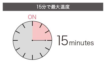 15分で最大温度